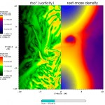 IF_highmass_2D_vorticity